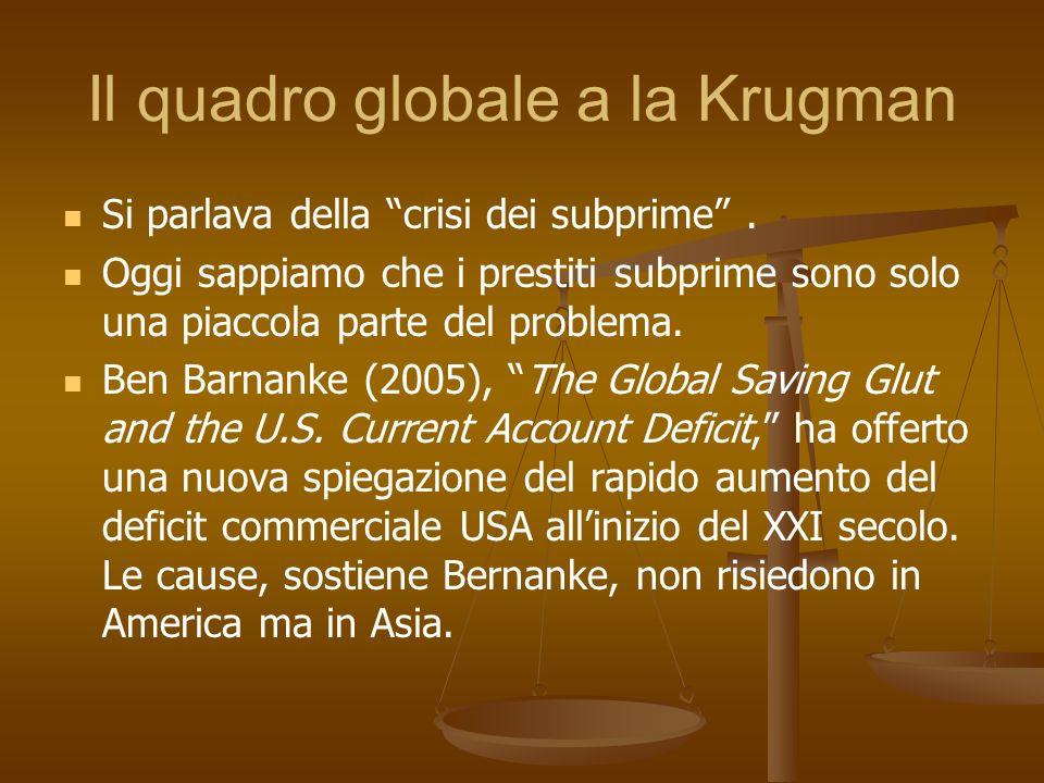 Il quadro globale a la Krugman Si parlava della crisi dei subprime. Oggi sappiamo che i prestiti subprime sono solo una piaccola parte del problema. B