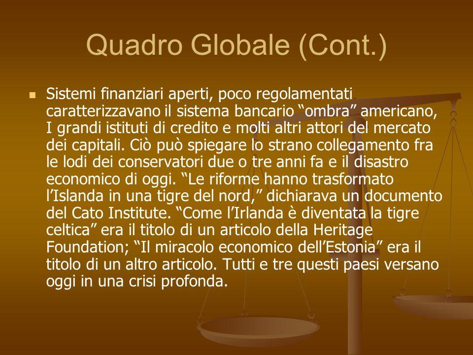Quadro Globale (Cont.) Sistemi finanziari aperti, poco regolamentati caratterizzavano il sistema bancario ombra americano, I grandi istituti di credit