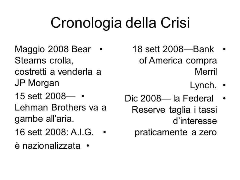 Cronologia della Crisi Maggio 2008 Bear Stearns crolla, costretti a venderla a JP Morgan 15 sett 2008 Lehman Brothers va a gambe allaria. 16 sett 2008