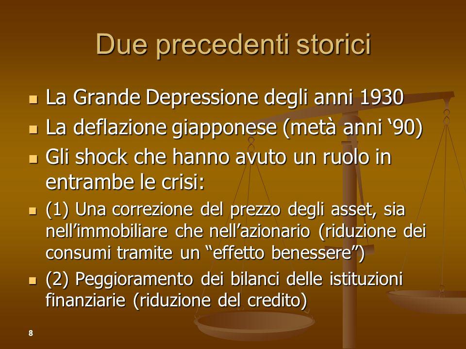 Due precedenti storici La Grande Depressione degli anni 1930 La Grande Depressione degli anni 1930 La deflazione giapponese (metà anni 90) La deflazio