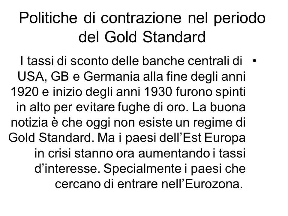 Politiche di contrazione nel periodo del Gold Standard I tassi di sconto delle banche centrali di USA, GB e Germania alla fine degli anni 1920 e inizi