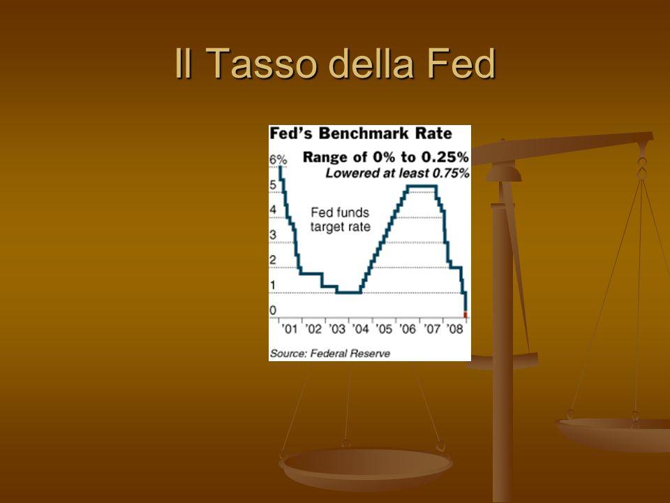 Il Tasso della Fed