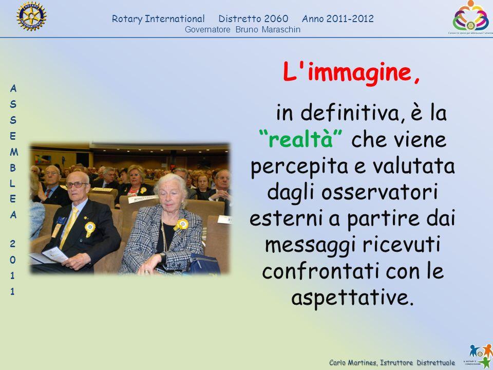Carlo Martines, Istruttore Distrettuale Rotary International Distretto 2060 Anno 2011-2012 Governatore Bruno Maraschin L'immagine, in definitiva, è la