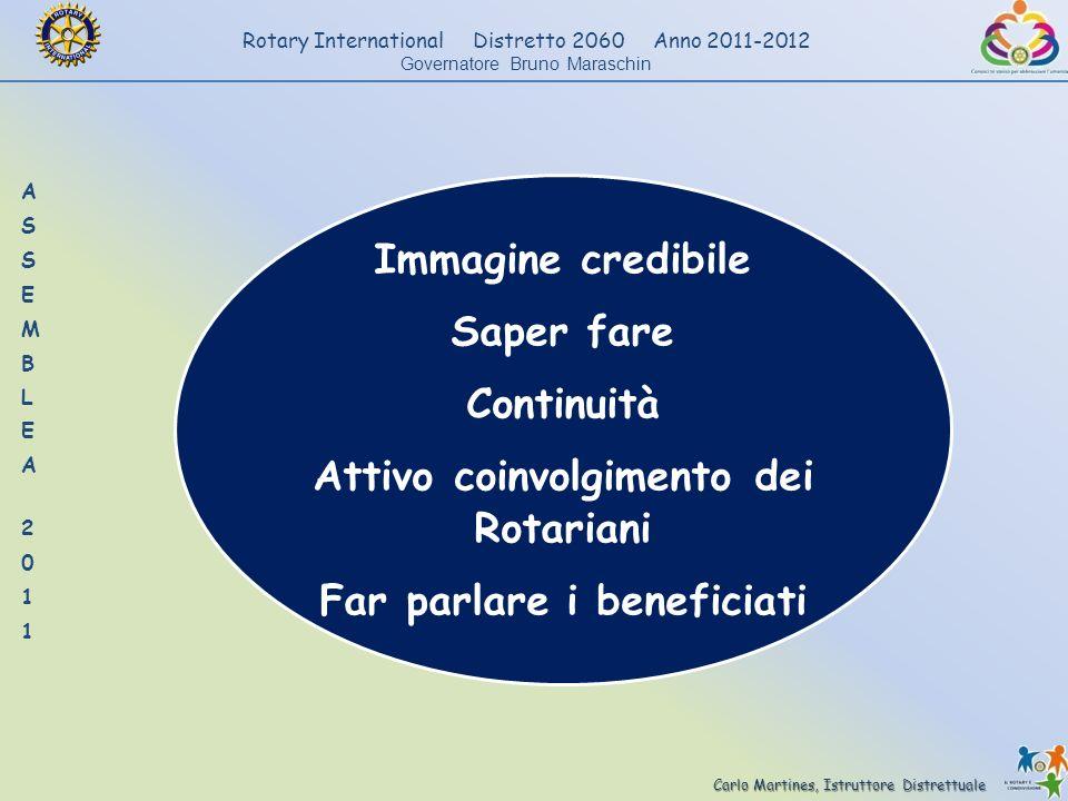 Carlo Martines, Istruttore Distrettuale Rotary International Distretto 2060 Anno 2011-2012 Governatore Bruno Maraschin Immagine credibile Saper fare C