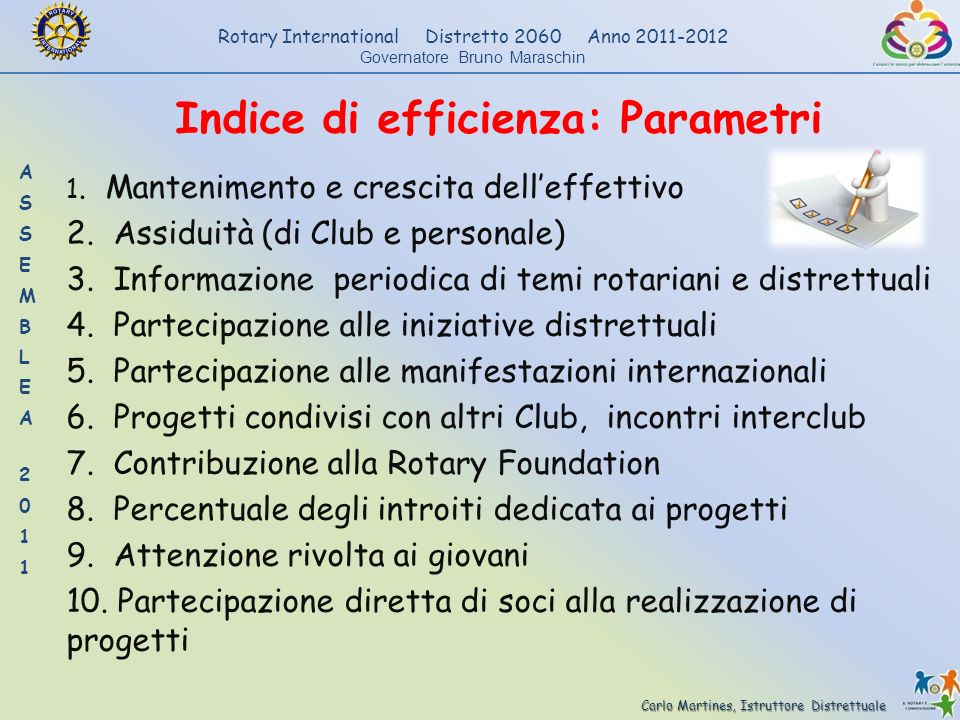 Carlo Martines, Istruttore Distrettuale Rotary International Distretto 2060 Anno 2011-2012 Governatore Bruno Maraschin Indice di efficienza: Parametri