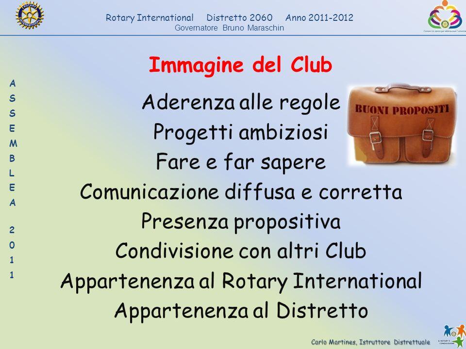 Carlo Martines, Istruttore Distrettuale Rotary International Distretto 2060 Anno 2011-2012 Governatore Bruno Maraschin Immagine del Club Aderenza alle