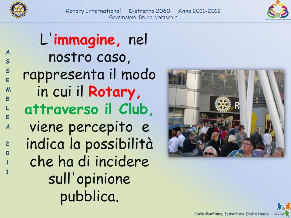 Carlo Martines, Istruttore Distrettuale Rotary International Distretto 2060 Anno 2011-2012 Governatore Bruno Maraschin L'immagine, nel nostro caso, ra