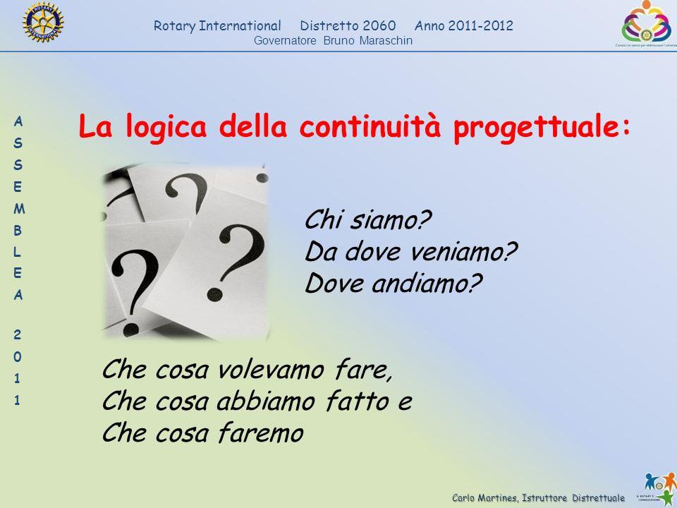 Carlo Martines, Istruttore Distrettuale Rotary International Distretto 2060 Anno 2011-2012 Governatore Bruno Maraschin Chi siamo? Da dove veniamo? Dov