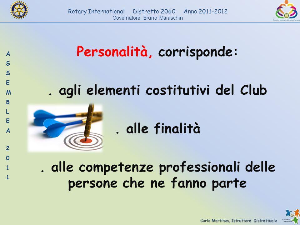 Carlo Martines, Istruttore Distrettuale Rotary International Distretto 2060 Anno 2011-2012 Governatore Bruno Maraschin Personalità, corrisponde:. agli