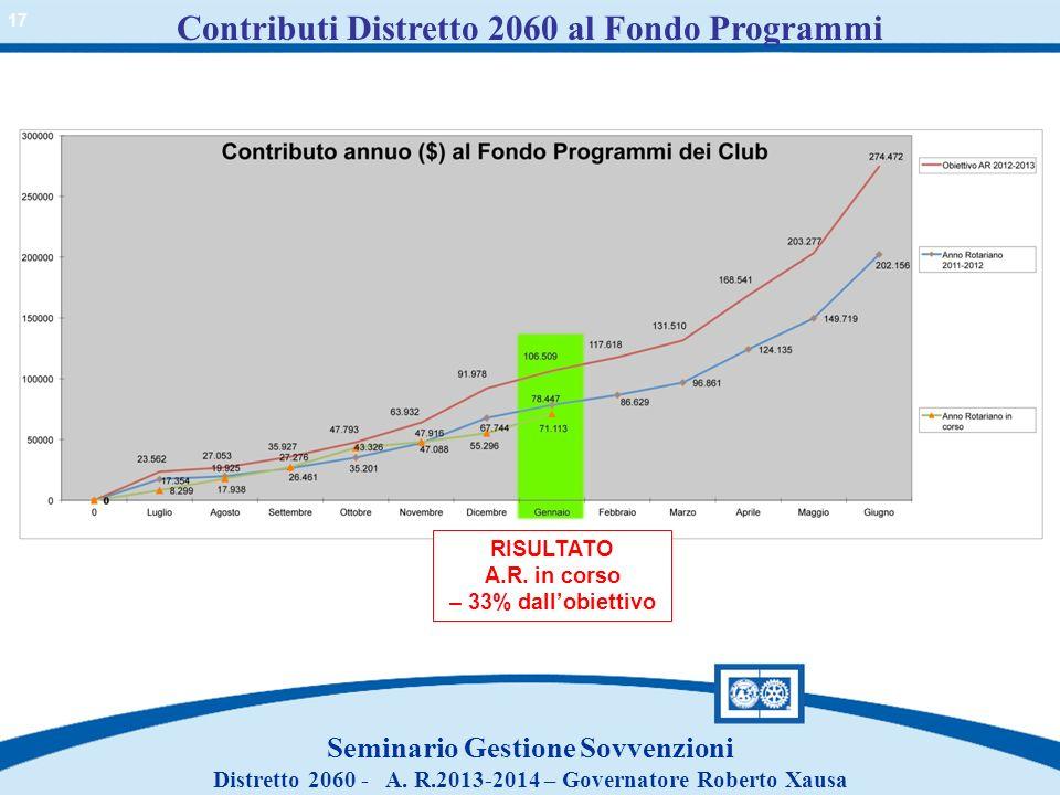Contributi Distretto 2060 al Fondo Programmi Seminario Gestione Sovvenzioni Distretto 2060 - A. R.2013-2014 – Governatore Roberto Xausa RISULTATO A.R.