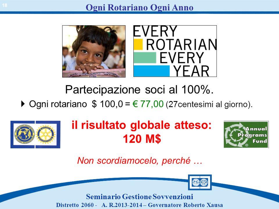 Ogni Rotariano Ogni Anno Seminario Gestione Sovvenzioni Distretto 2060 - A. R.2013-2014 – Governatore Roberto Xausa Partecipazione soci al 100%. Ogni