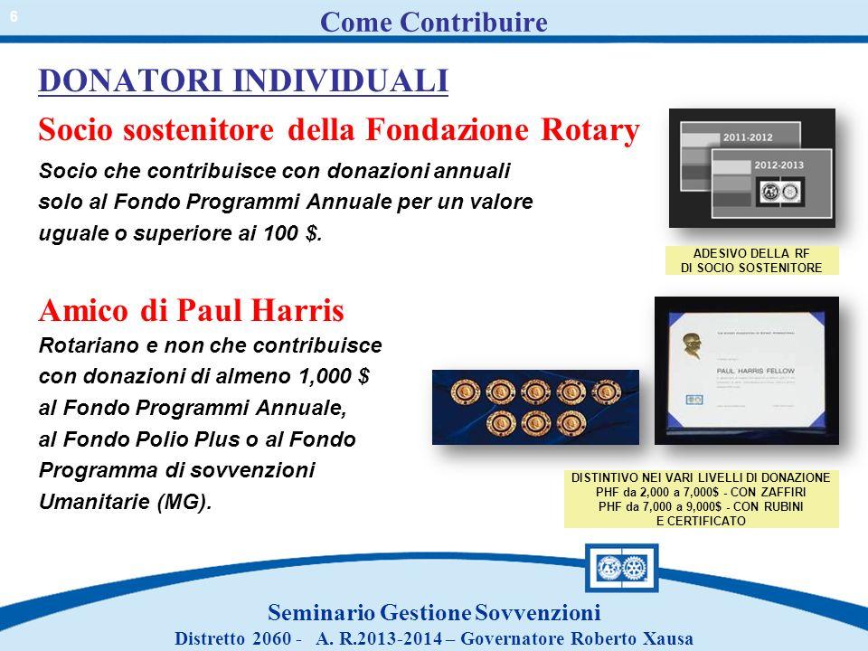 Come Contribuire DONATORI INDIVIDUALI Socio sostenitore della Fondazione Rotary Socio che contribuisce con donazioni annuali solo al Fondo Programmi A