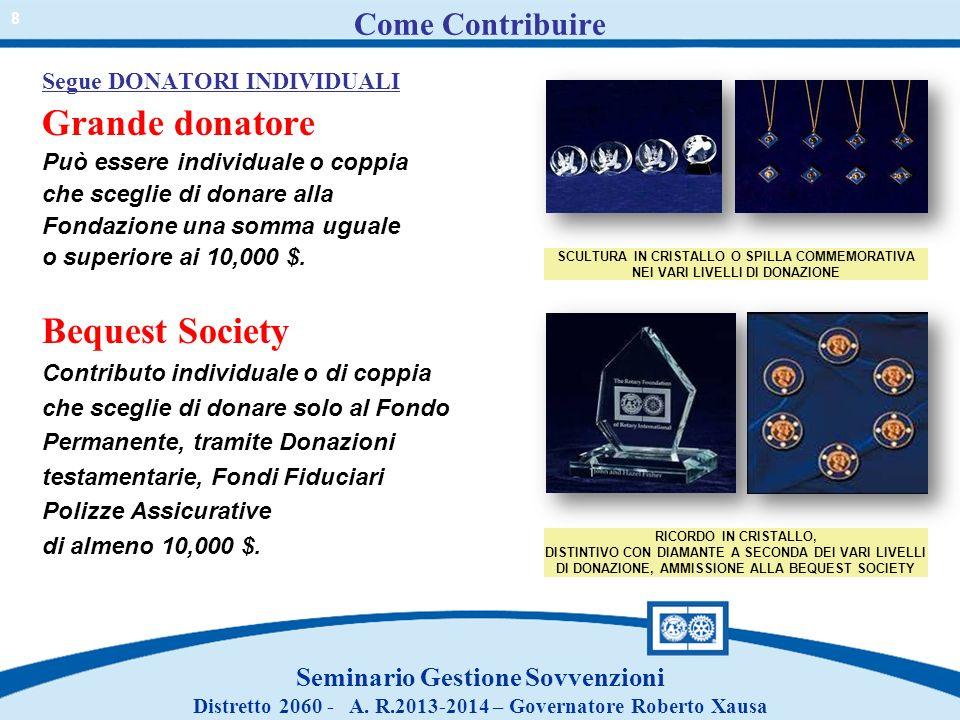 Come Contribuire Segue DONATORI INDIVIDUALI Grande donatore Può essere individuale o coppia che sceglie di donare alla Fondazione una somma uguale o s