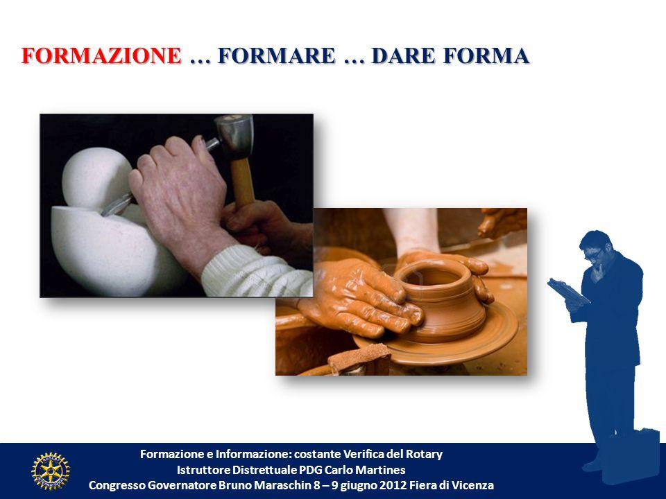 Formazione e Informazione: costante Verifica del Rotary Istruttore Distrettuale PDG Carlo Martines Congresso Governatore Bruno Maraschin 8 – 9 giugno 2012 Fiera di Vicenza FORMAZIONE … FORMARE … DARE FORMA