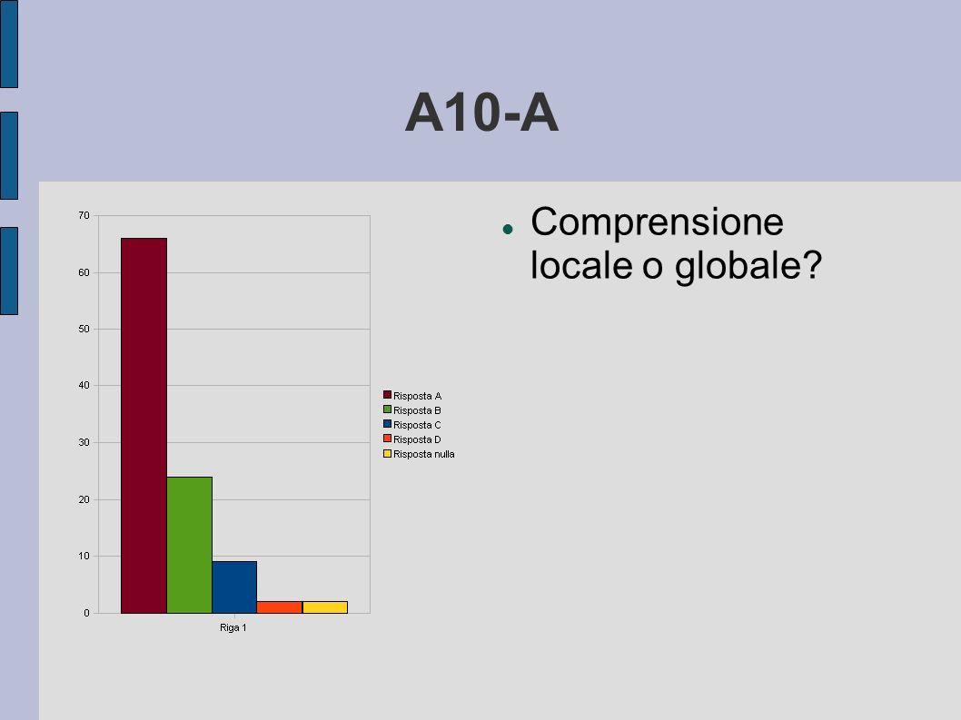 A10-A Comprensione locale o globale?