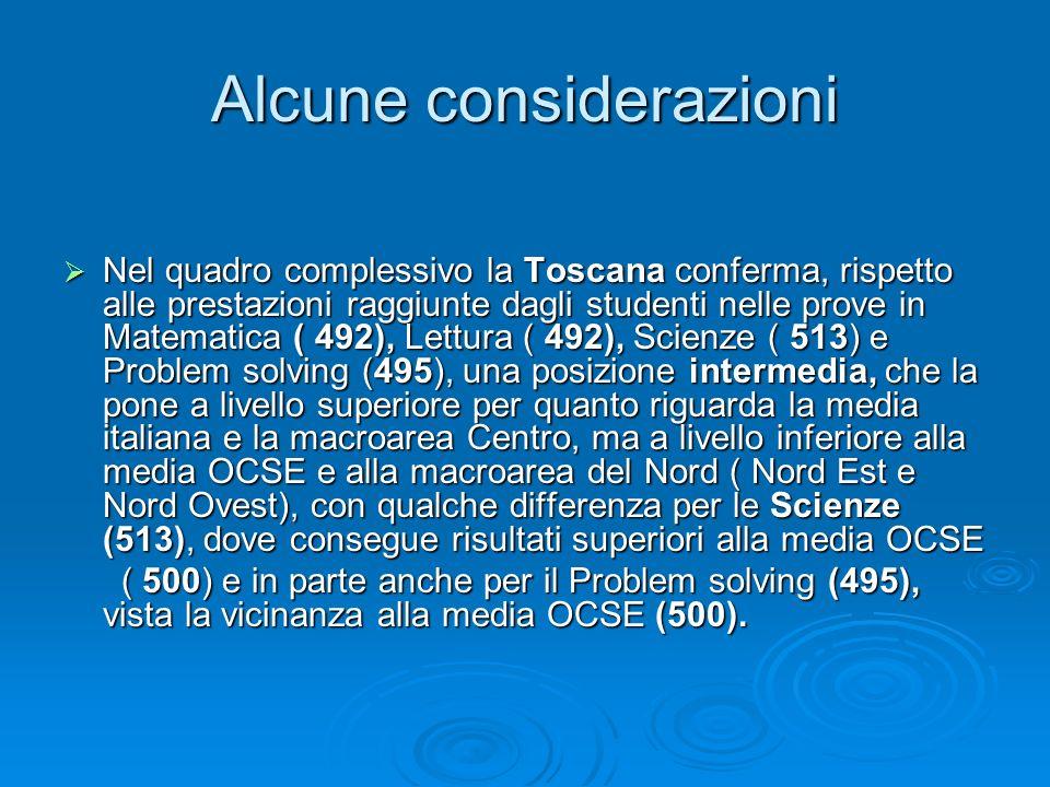 Alcune considerazioni Nel quadro complessivo la Toscana conferma, rispetto alle prestazioni raggiunte dagli studenti nelle prove in Matematica ( 492), Lettura ( 492), Scienze ( 513) e Problem solving (495), una posizione intermedia, che la pone a livello superiore per quanto riguarda la media italiana e la macroarea Centro, ma a livello inferiore alla media OCSE e alla macroarea del Nord ( Nord Est e Nord Ovest), con qualche differenza per le Scienze (513), dove consegue risultati superiori alla media OCSE Nel quadro complessivo la Toscana conferma, rispetto alle prestazioni raggiunte dagli studenti nelle prove in Matematica ( 492), Lettura ( 492), Scienze ( 513) e Problem solving (495), una posizione intermedia, che la pone a livello superiore per quanto riguarda la media italiana e la macroarea Centro, ma a livello inferiore alla media OCSE e alla macroarea del Nord ( Nord Est e Nord Ovest), con qualche differenza per le Scienze (513), dove consegue risultati superiori alla media OCSE ( 500) e in parte anche per il Problem solving (495), vista la vicinanza alla media OCSE (500).