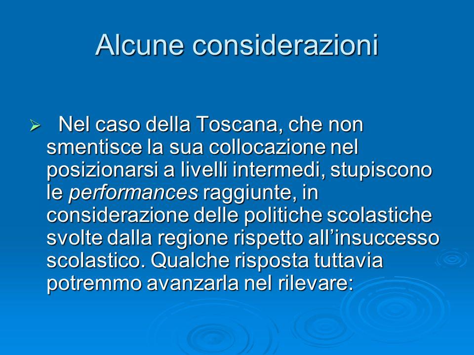 Alcune considerazioni Nel caso della Toscana, che non smentisce la sua collocazione nel posizionarsi a livelli intermedi, stupiscono le performances raggiunte, in considerazione delle politiche scolastiche svolte dalla regione rispetto allinsuccesso scolastico.
