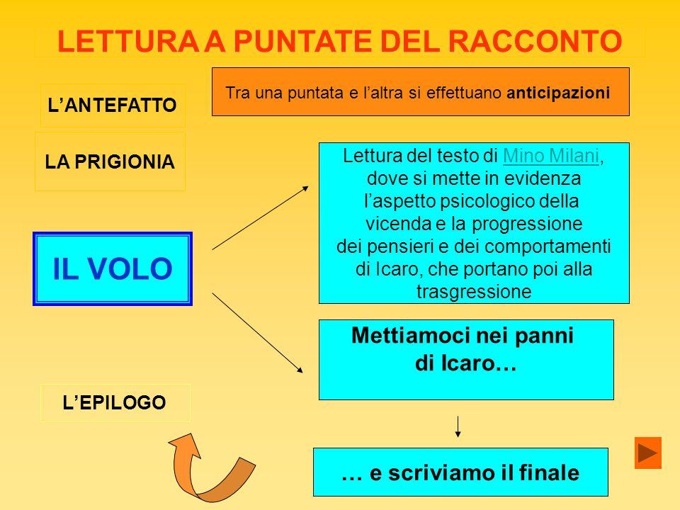 LETTURA A PUNTATE DEL RACCONTO LANTEFATTO LA PRIGIONIA IL VOLO LEPILOGO Lettura del testo di Mino Milani,Mino Milani dove si mette in evidenza laspett