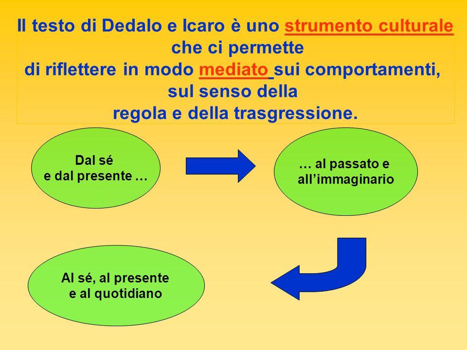 Il testo di Dedalo e Icaro è uno strumento culturale che ci permette di riflettere in modo mediato sui comportamenti, sul senso della regola e della t