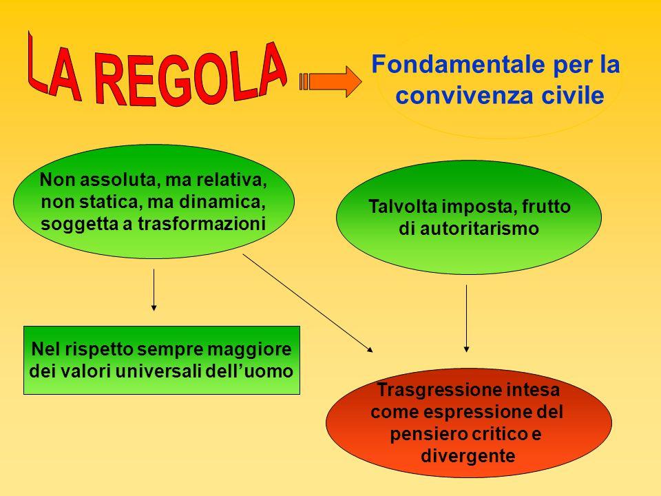 Fondamentale per la convivenza civile Non assoluta, ma relativa, non statica, ma dinamica, soggetta a trasformazioni Nel rispetto sempre maggiore dei