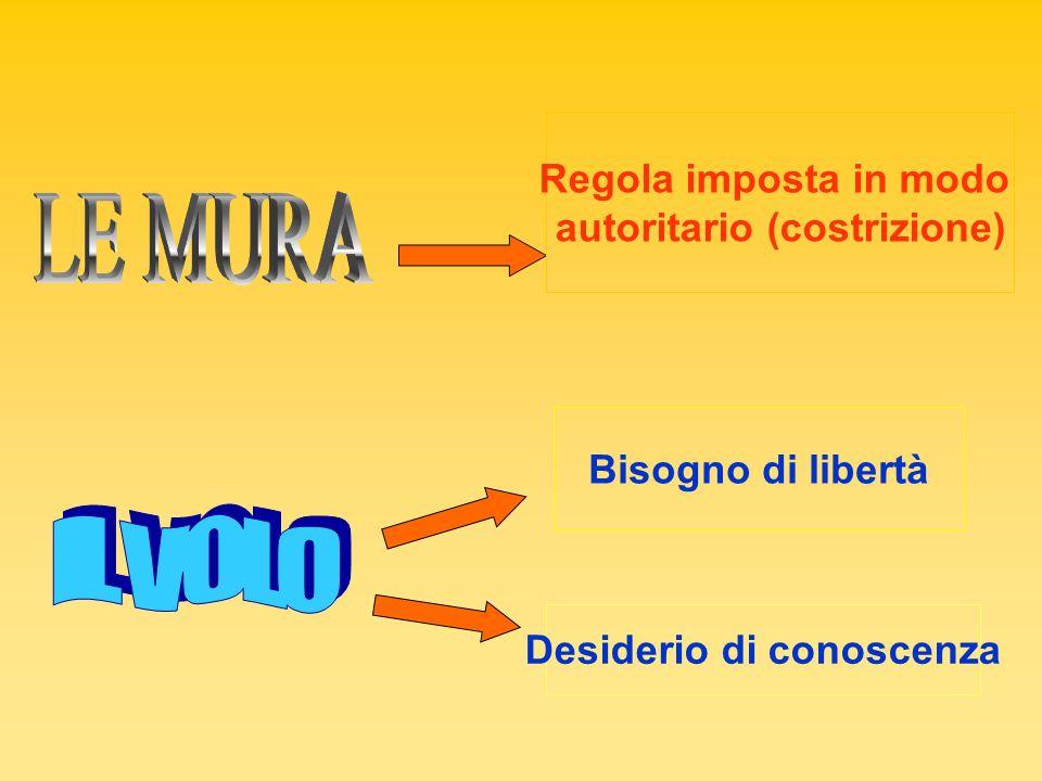 Regola imposta in modo autoritario (costrizione) Bisogno di libertà Desiderio di conoscenza