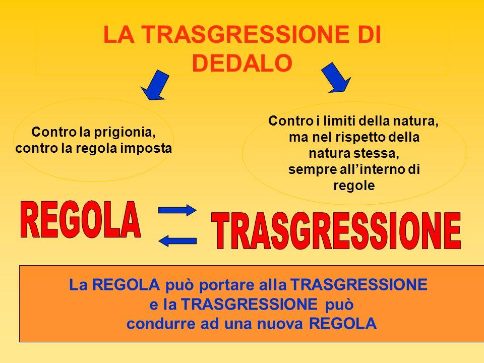 LA TRASGRESSIONE DI DEDALO Contro la prigionia, contro la regola imposta Contro i limiti della natura, ma nel rispetto della natura stessa, sempre all