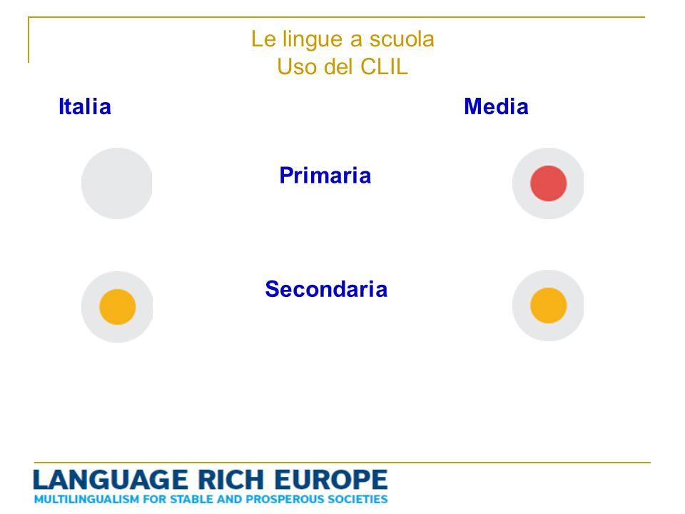 Le lingue a scuola Uso del CLIL Primaria Secondaria ItaliaMedia