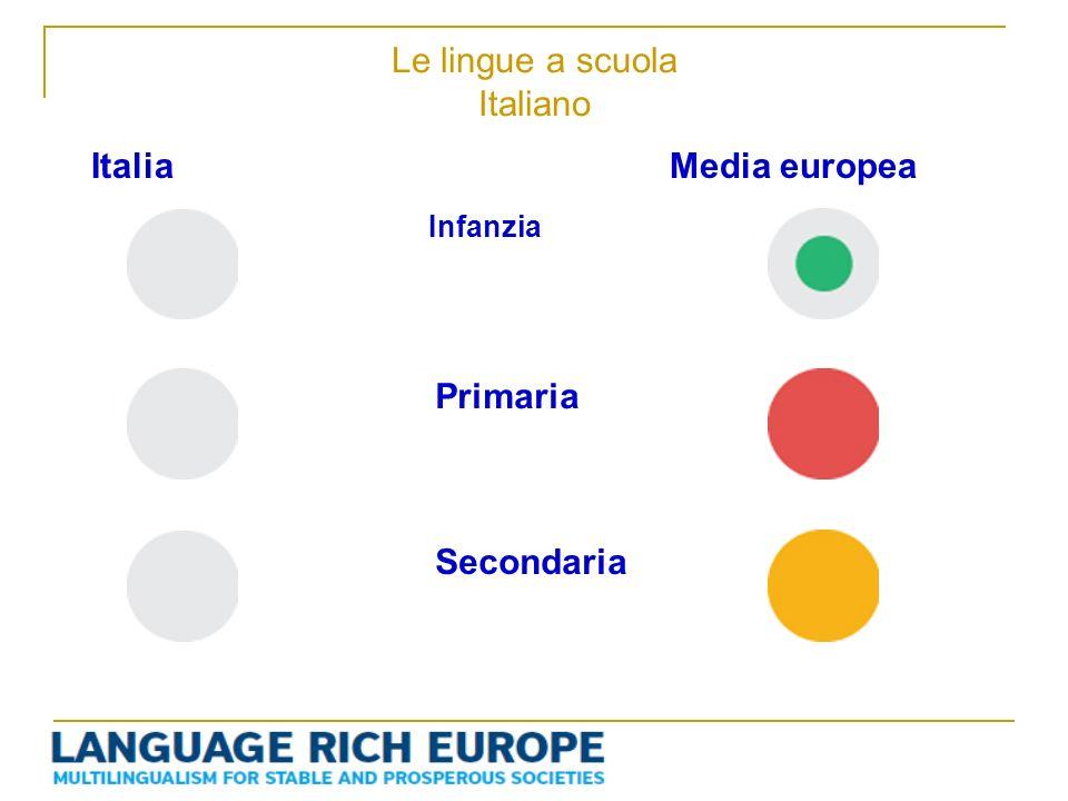 Le lingue a scuola Italiano Infanzia Primaria Secondaria ItaliaMedia europea