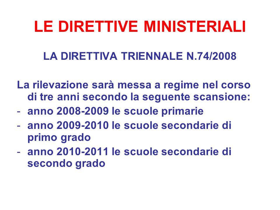 LE DIRETTIVE MINISTERIALI LA DIRETTIVA TRIENNALE N.74/2008 La rilevazione sarà messa a regime nel corso di tre anni secondo la seguente scansione: -an