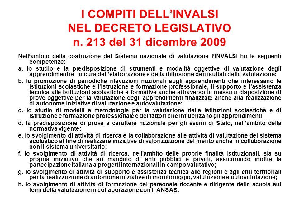 I COMPITI DELLINVALSI NEL DECRETO LEGISLATIVO n. 213 del 31 dicembre 2009 Nellambito della costruzione del Sistema nazionale di valutazione lINVALSI h
