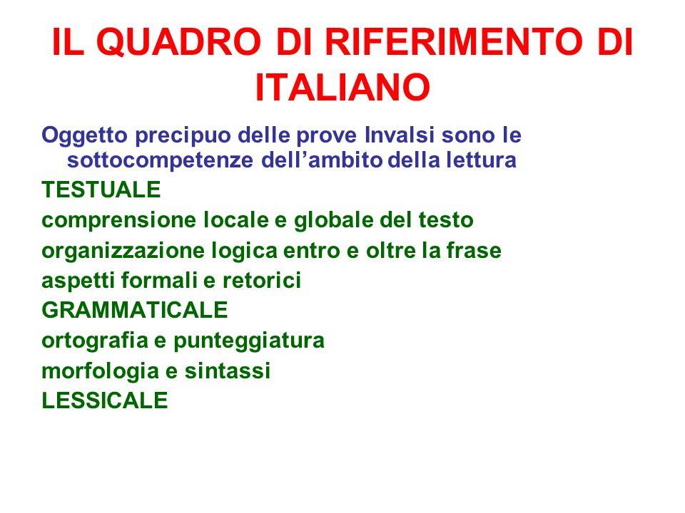 IL QUADRO DI RIFERIMENTO DI ITALIANO Oggetto precipuo delle prove Invalsi sono le sottocompetenze dellambito della lettura TESTUALE comprensione local
