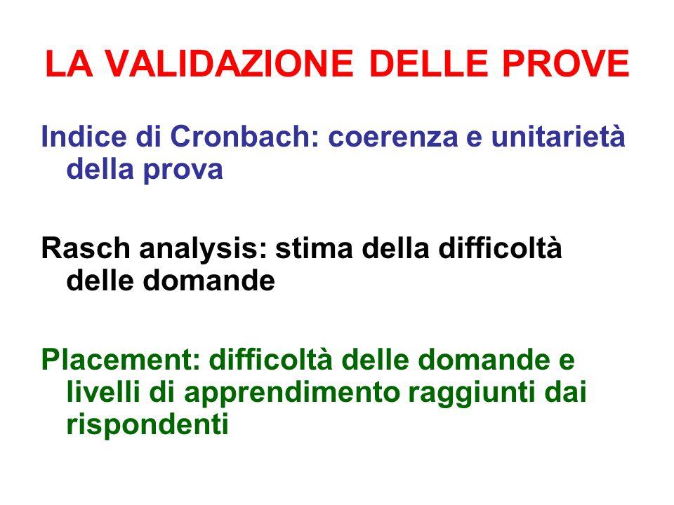 LA VALIDAZIONE DELLE PROVE Indice di Cronbach: coerenza e unitarietà della prova Rasch analysis: stima della difficoltà delle domande Placement: diffi