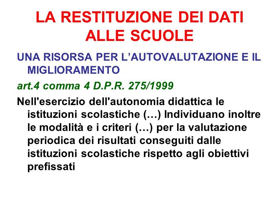 LA RESTITUZIONE DEI DATI ALLE SCUOLE UNA RISORSA PER LAUTOVALUTAZIONE E IL MIGLIORAMENTO art.4 comma 4 D.P.R. 275/1999 Nell'esercizio dell'autonomia d