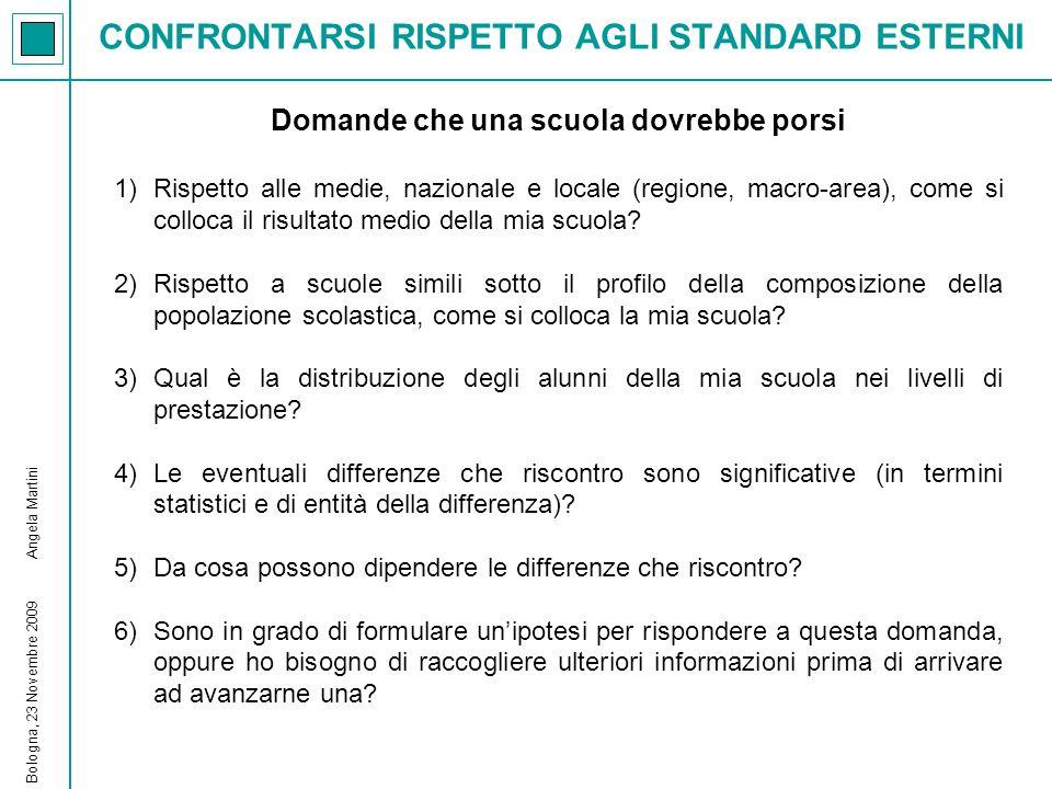 CONFRONTARSI RISPETTO AGLI STANDARD ESTERNI Bologna, 23 Novembre 2009 Angela Martini Domande che una scuola dovrebbe porsi 1)Rispetto alle medie, nazi