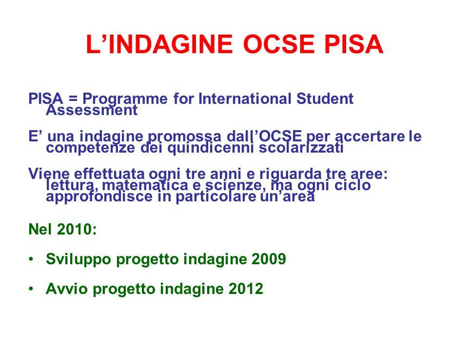 LINDAGINE OCSE PISA PISA = Programme for International Student Assessment E una indagine promossa dallOCSE per accertare le competenze dei quindicenni