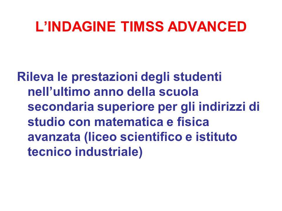 LINDAGINE TIMSS ADVANCED Rileva le prestazioni degli studenti nellultimo anno della scuola secondaria superiore per gli indirizzi di studio con matema