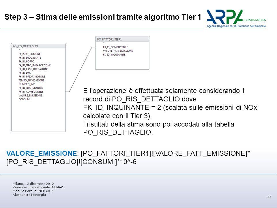 Milano, 12 dicembre 2012 Riunione interregionale INEMAR Modulo Porti in INEMAR 7 Alessandro Marongiu Step 3 – Stima delle emissioni tramite algoritmo Tier 1 11 VALORE_EMISSIONE: [PO_FATTORI_TIER1]![VALORE_FATT_EMISSIONE]* [PO_RIS_DETTAGLIO]![CONSUMI]*10^-6 E loperazione è effettuata solamente considerando i record di PO_RIS_DETTAGLIO dove FK_ID_INQUINANTE = 2 (scalata sulle emissioni di NOx calcolate con il Tier 3).