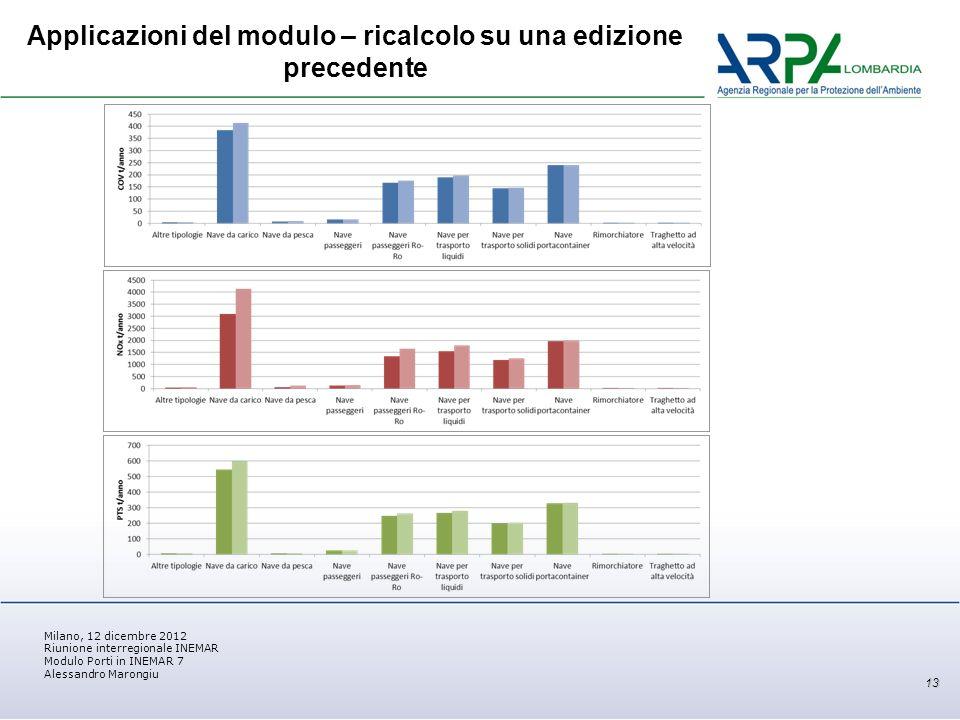 Milano, 12 dicembre 2012 Riunione interregionale INEMAR Modulo Porti in INEMAR 7 Alessandro Marongiu Applicazioni del modulo – ricalcolo su una edizione precedente 13