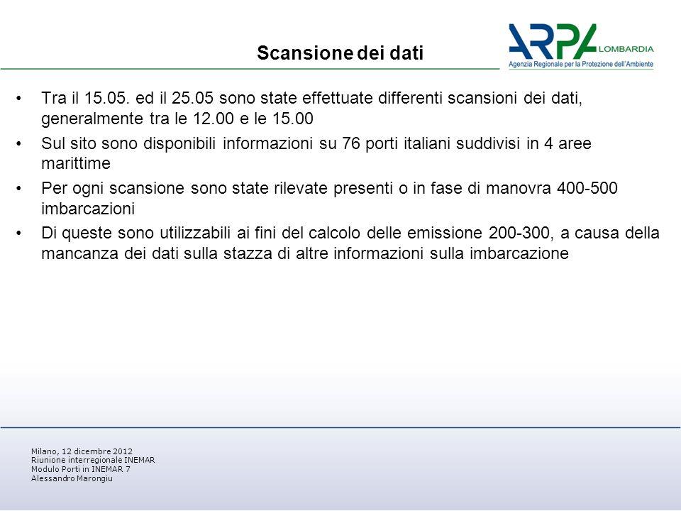 Milano, 12 dicembre 2012 Riunione interregionale INEMAR Modulo Porti in INEMAR 7 Alessandro Marongiu Scansione dei dati Tra il 15.05.