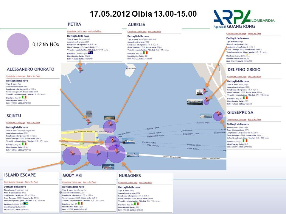 Milano, 12 dicembre 2012 Riunione interregionale INEMAR Modulo Porti in INEMAR 7 Alessandro Marongiu 17.05.2012 Olbia 13.00-15.00 0,12 t/h NOx