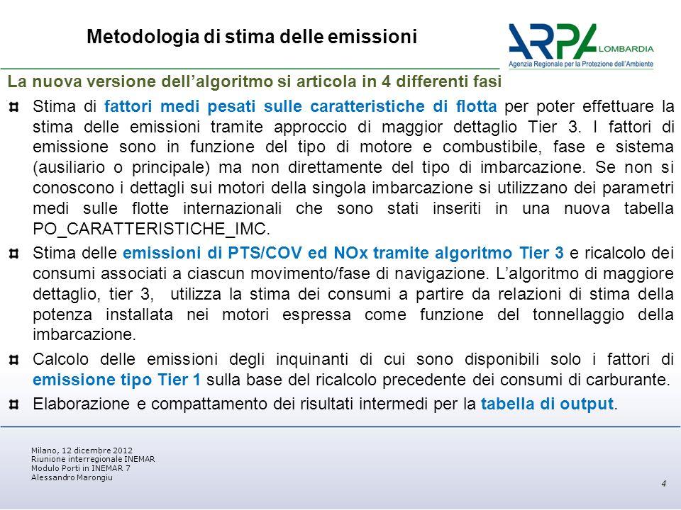 Milano, 12 dicembre 2012 Riunione interregionale INEMAR Modulo Porti in INEMAR 7 Alessandro Marongiu Gradi di dettaglio possibili nella stima delle emissioni dai porti
