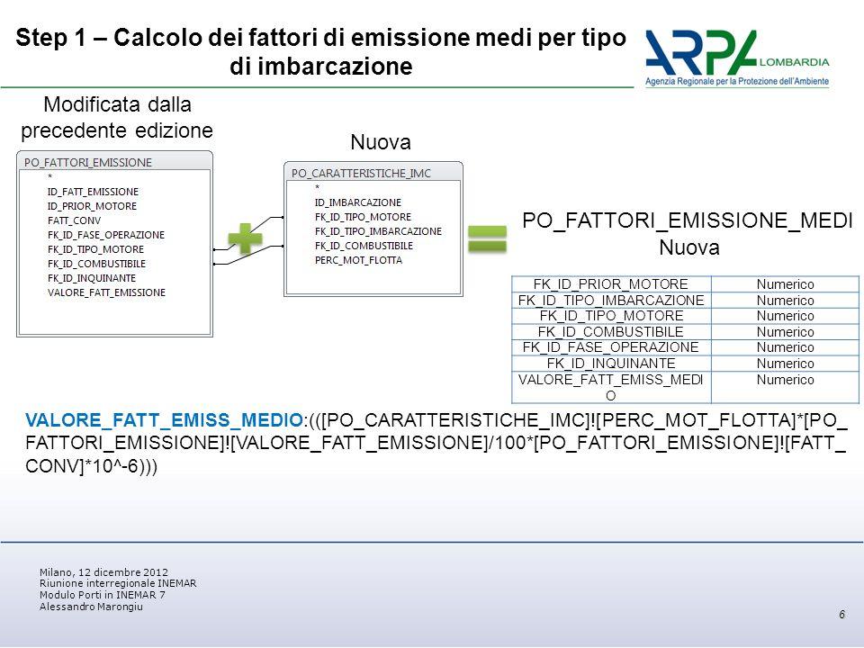 Milano, 12 dicembre 2012 Riunione interregionale INEMAR Modulo Porti in INEMAR 7 Alessandro Marongiu Step 1 – Calcolo dei fattori di emissione medi per tipo di imbarcazione 6 Nuova Modificata dalla precedente edizione VALORE_FATT_EMISS_MEDIO:(([PO_CARATTERISTICHE_IMC]![PERC_MOT_FLOTTA]*[PO_ FATTORI_EMISSIONE]![VALORE_FATT_EMISSIONE]/100*[PO_FATTORI_EMISSIONE]![FATT_ CONV]*10^-6))) FK_ID_PRIOR_MOTORENumerico FK_ID_TIPO_IMBARCAZIONENumerico FK_ID_TIPO_MOTORENumerico FK_ID_COMBUSTIBILENumerico FK_ID_FASE_OPERAZIONENumerico FK_ID_INQUINANTENumerico VALORE_FATT_EMISS_MEDI O Numerico PO_FATTORI_EMISSIONE_MEDI Nuova