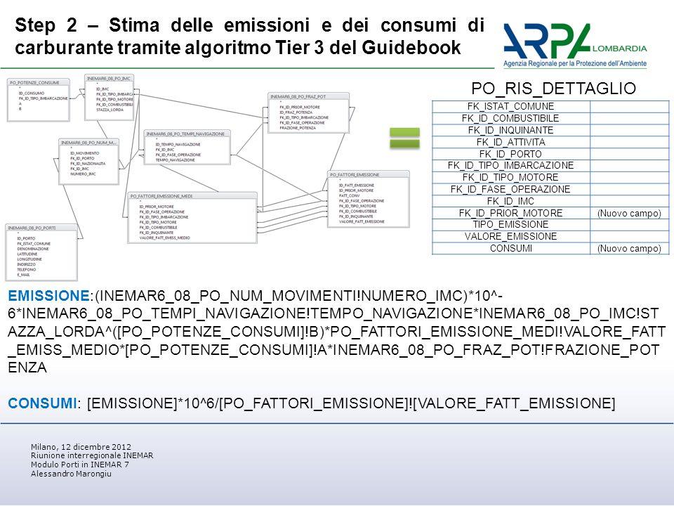 Milano, 12 dicembre 2012 Riunione interregionale INEMAR Modulo Porti in INEMAR 7 Alessandro Marongiu Step 2 – Stima delle emissioni e dei consumi di carburante tramite algoritmo Tier 3 del Guidebook EMISSIONE:(INEMAR6_08_PO_NUM_MOVIMENTI!NUMERO_IMC)*10^- 6*INEMAR6_08_PO_TEMPI_NAVIGAZIONE!TEMPO_NAVIGAZIONE*INEMAR6_08_PO_IMC!ST AZZA_LORDA^([PO_POTENZE_CONSUMI]!B)*PO_FATTORI_EMISSIONE_MEDI!VALORE_FATT _EMISS_MEDIO*[PO_POTENZE_CONSUMI]!A*INEMAR6_08_PO_FRAZ_POT!FRAZIONE_POT ENZA CONSUMI: [EMISSIONE]*10^6/[PO_FATTORI_EMISSIONE]![VALORE_FATT_EMISSIONE] FK_ISTAT_COMUNE FK_ID_COMBUSTIBILE FK_ID_INQUINANTE FK_ID_ATTIVITA FK_ID_PORTO FK_ID_TIPO_IMBARCAZIONE FK_ID_TIPO_MOTORE FK_ID_FASE_OPERAZIONE FK_ID_IMC FK_ID_PRIOR_MOTORE(Nuovo campo) TIPO_EMISSIONE VALORE_EMISSIONE CONSUMI(Nuovo campo) PO_RIS_DETTAGLIO