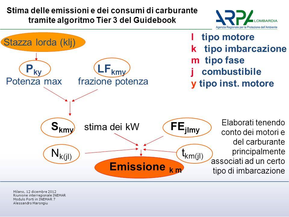 Milano, 12 dicembre 2012 Riunione interregionale INEMAR Modulo Porti in INEMAR 7 Alessandro Marongiu Emissioni orarie di NOx (t/h) 18.05.2012