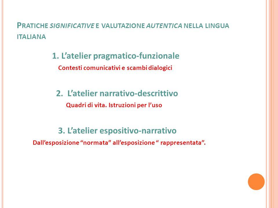 P RATICHE SIGNIFICATIVE E VALUTAZIONE AUTENTICA NELLA LINGUA ITALIANA 1. Latelier pragmatico-funzionale Contesti comunicativi e scambi dialogici 2. La