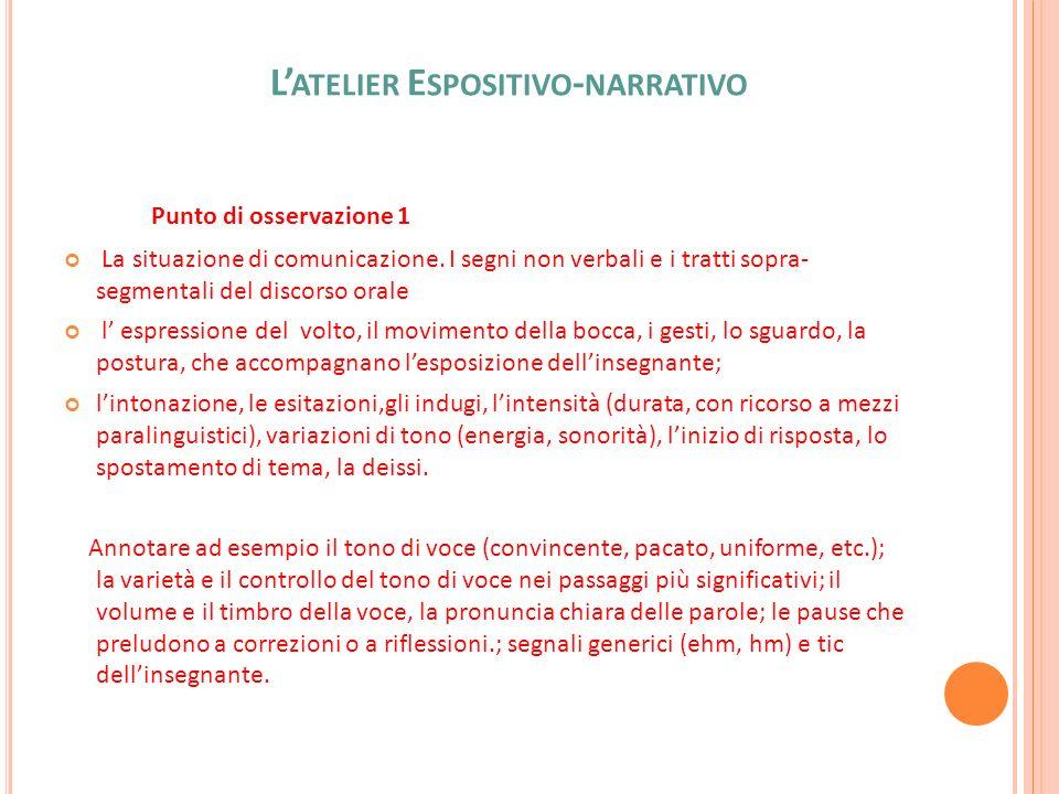 L ATELIER E SPOSITIVO - NARRATIVO Punto di osservazione 1 La situazione di comunicazione. I segni non verbali e i tratti sopra- segmentali del discors
