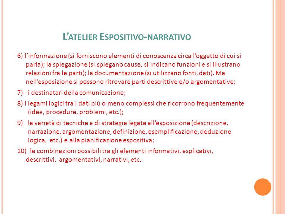 L ATELIER E SPOSITIVO - NARRATIVO 6) linformazione (si forniscono elementi di conoscenza circa loggetto di cui si parla); la spiegazione (si spiegano