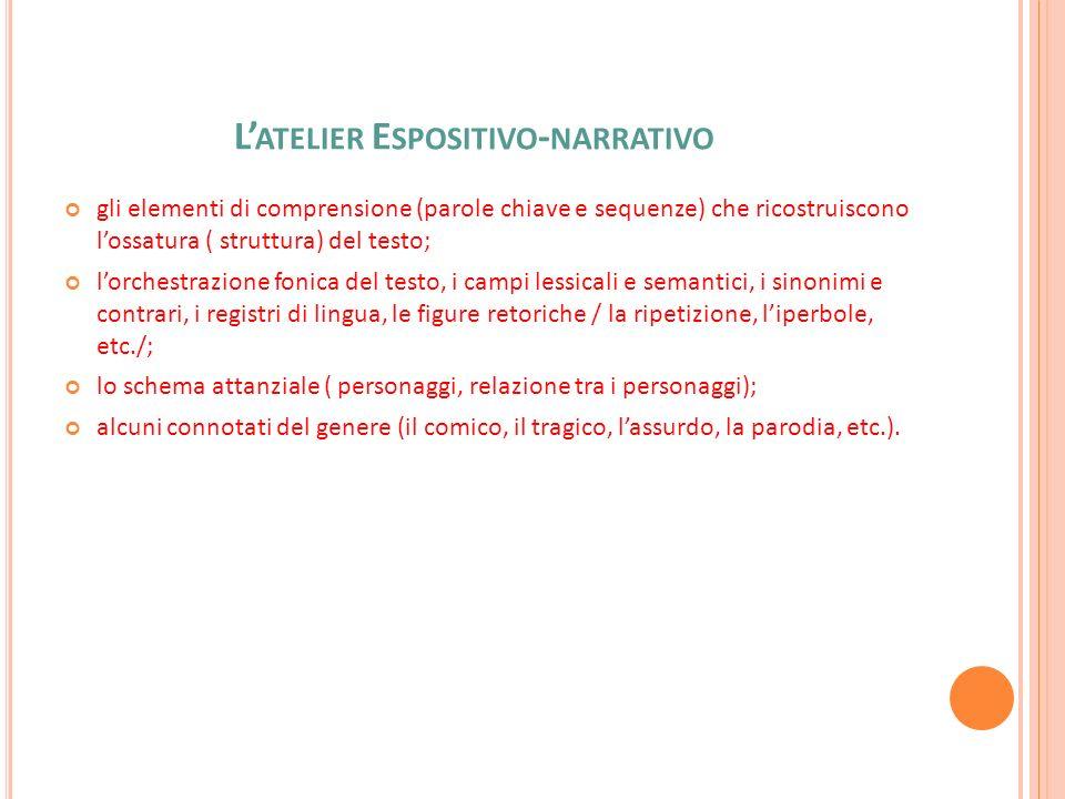 L ATELIER E SPOSITIVO - NARRATIVO gli elementi di comprensione (parole chiave e sequenze) che ricostruiscono lossatura ( struttura) del testo; lorches
