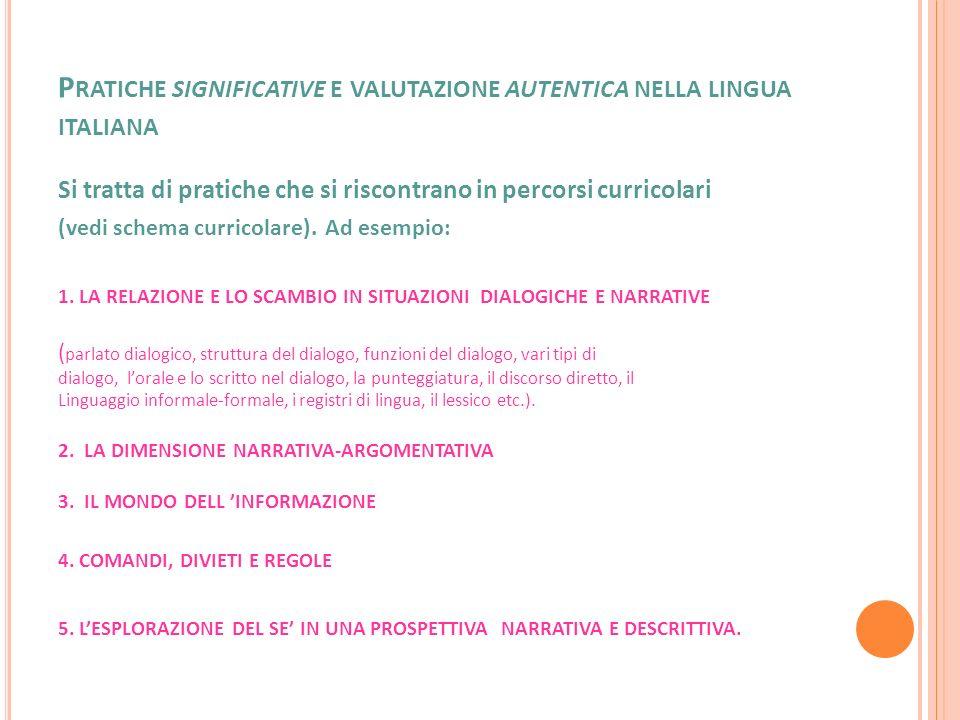 P RATICHE SIGNIFICATIVE E VALUTAZIONE AUTENTICA NELLA LINGUA ITALIANA Si tratta di pratiche che si riscontrano in percorsi curricolari (vedi schema cu
