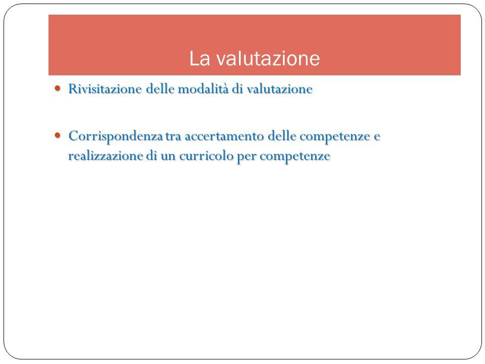 La valutazione Rivisitazione delle modalità di valutazione Rivisitazione delle modalità di valutazione Corrispondenza tra accertamento delle competenz